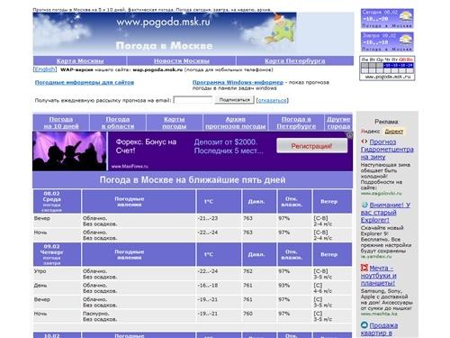 Погода в Киеве прогноз погоды в Киеве на неделю